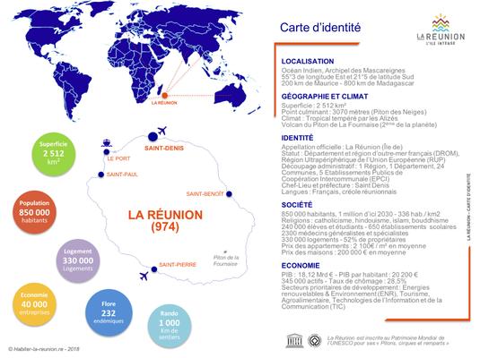 carte d'identité de la Réunion