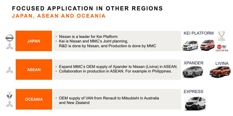 Rationalisation - Japon, Asie et Océanie - Alliance Renault Nissan Mitsubishi
