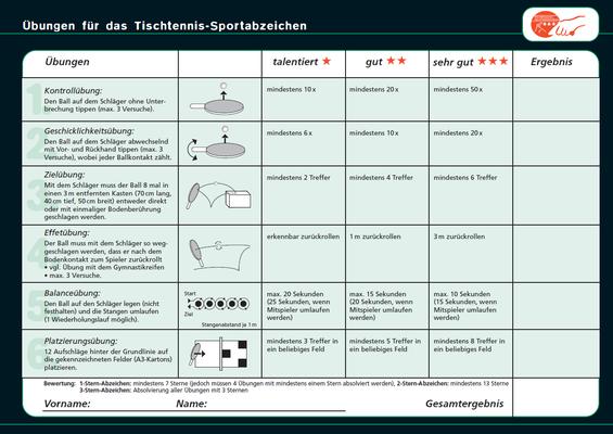 Die Übungen des Tischtennis Sportabzeichen.