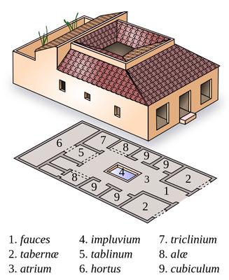 Modell eines Atrium- Hauses. Die Anordnung der Räume stimmt aber nicht mit dem Haus in Emporion überein (Bild: A. Langmann wiki)