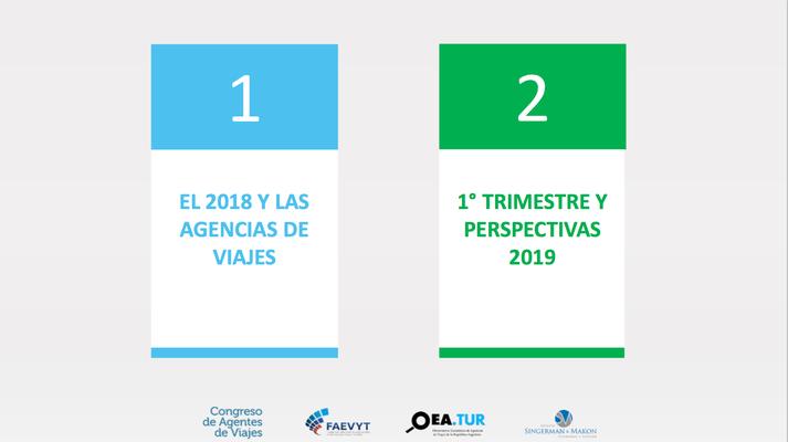 el 2018 y las agencias de viajes. Perspectivas 2019