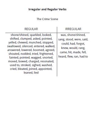 angielski czasowniki regularne i nieregularne