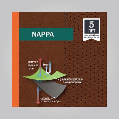Коллекция экокожи NAPPA (auto-microfiber)
