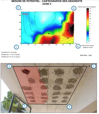 Mesure de vitesse de corrosion - Villa E-1027
