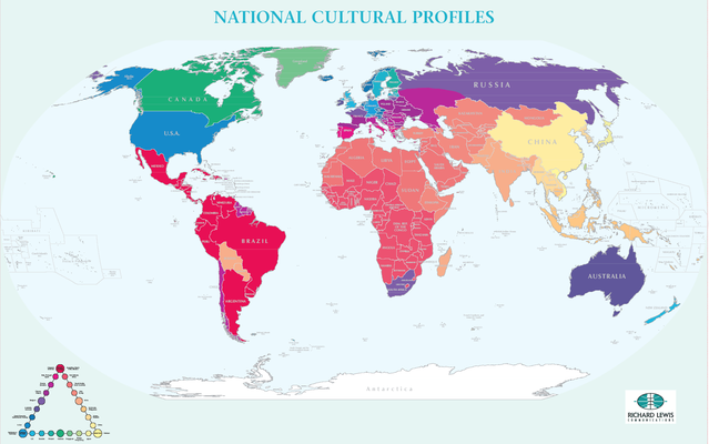 A Global Model Of Cultures A Trusted Approach Culturecatch