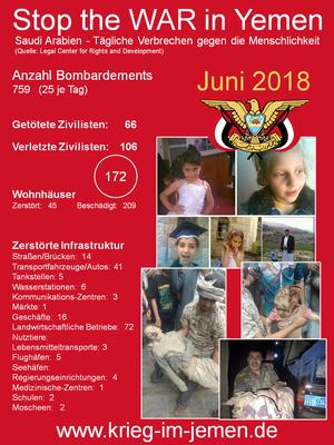 LCRD Statistik: Juni 2018 – Tägliche  Kriegsverbrechen Saudi Arabien und Kriegskoalition im Jemen