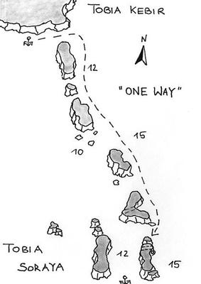 One way dive, driftdive, Strömungstauchgang,flacher Tauchplatz,wettergeschützt,Safaga