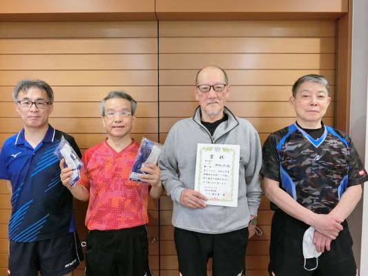 男子3部・優勝:アクティブ(B)