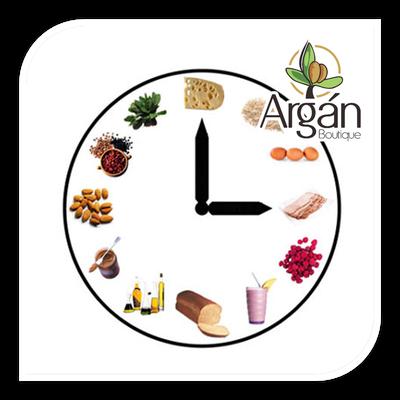 9. Dedica a cada comida el tiempo necesario, come despacio y mastica bien los alimentos