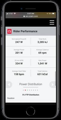 Mit AXS Web können die Fahrer ihre Fahrdaten in Bezug auf Schalten, genutzte Gänge, Leistungszonen und Reifendruck analysieren. Es werden auch Straßenkarten angezeigt.