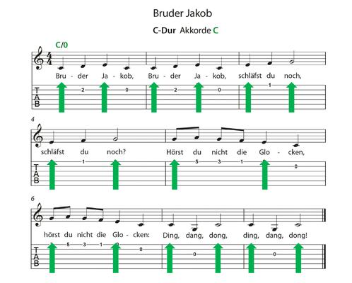 silbermond das lied mit nur einem akkord: