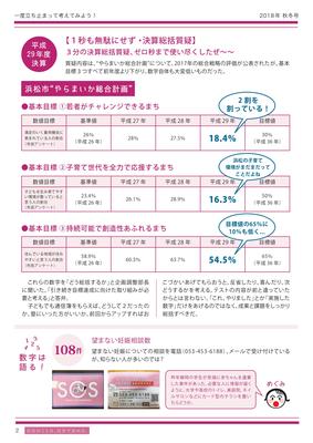 浜松Happy化計画レポート Part2 - 2018秋冬号 ページ2