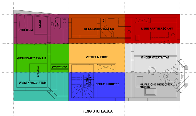 Feng Shui Architektin Monika Lehner