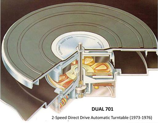 Hersteller: DUAL -- Modell: 701  Quelle: https://www.vinylengine.com/library/dual/701.shtml