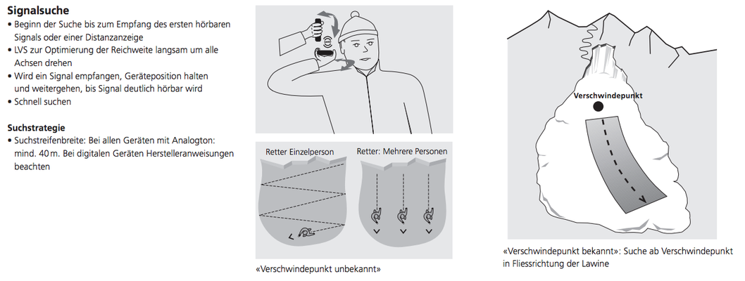Signalsuche / Suchstrategie (aus SAC J+S Handbuch Bergsport 2010)