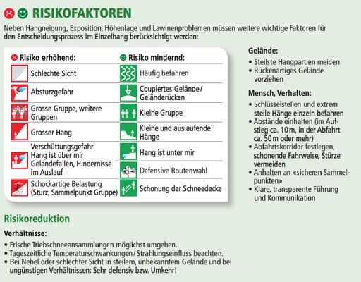 ergänzende Risikofaktoren (Quelle: DAV Flyer Achtung Lawine)