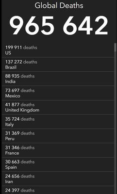 Nombre total de décès