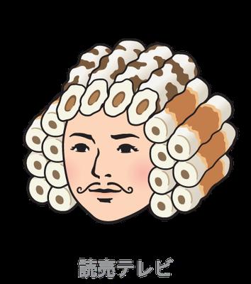 読売テレビ_秘密のケンミンSHOW_キャラクター_ポスター、中吊り