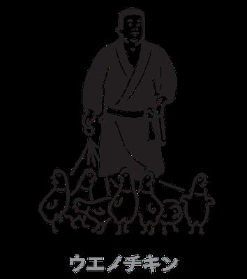 ウエノチキン_キャラクター
