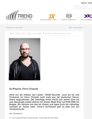 Trendcharts.de / DDC / Chico Chiquita Charts