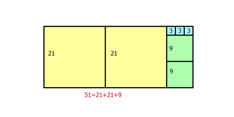 Philosophie der Mathematik | 9. Wechselwegnahme - Euklidischer Algorithmus