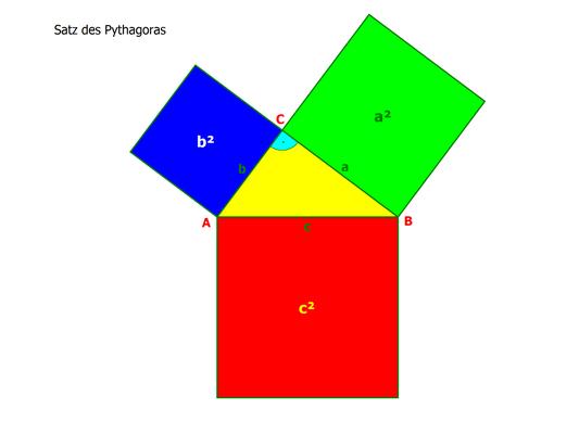 Philosophie der Mathematik | 7. Satz des Pythagoras