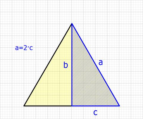 Philosophie der Mathematik | 6. Ein auserlesenes Dreieck Platons