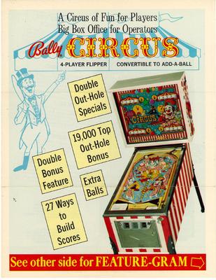 """""""Circus"""" von Bally"""