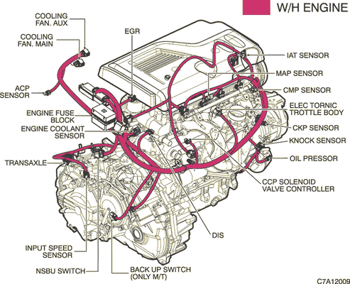 Chevrolet Captiva - Wiring DiagramsAutomotive manuals - Wiring Diagrams
