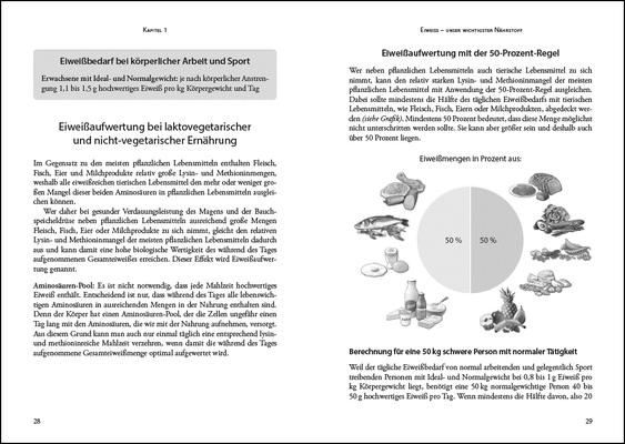 Die Nährstoff-Geheimnisse der Methusalem-Ernährung, Leseprobe: Seiten 28-29, © ANEWIS Verlag