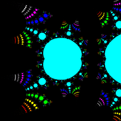 Basins of Attraction exp(z)-1=0 Euler-Chebychev-Verfahren, Zoom