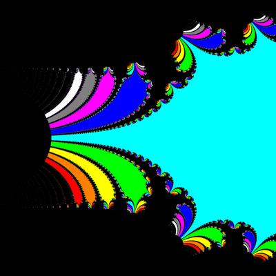 Basins of Attraction exp(z)-1=0 Newton-Verfahren, Zoom