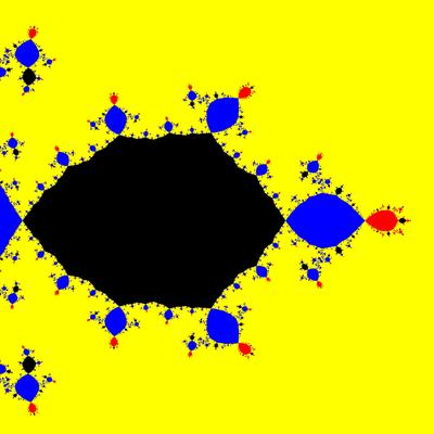 Basins of Attraction z^3-z=0 Chun-Kim I -Verfahren, Zoom b