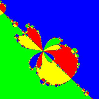 Basins of Attraction z^4-1=0, Ostrowski-Verfahren, Zoom