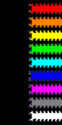 Basins of Attraction exp(z)-1=0 Whittaker II-Verfahren