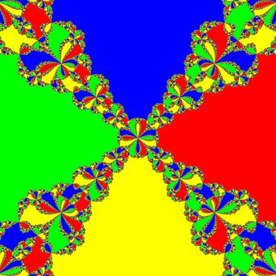 Basins of Attraction z^4-1=0, Fang-Ni-Cheng-Verfahren