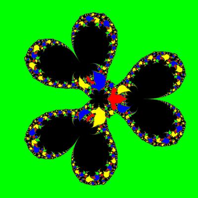 Basins of Attraction z^4-1=0, Sekanten-Verfahren, z<sub>1</sub>=(0.4, 0), B=[-5, 5]x[-5, 5]