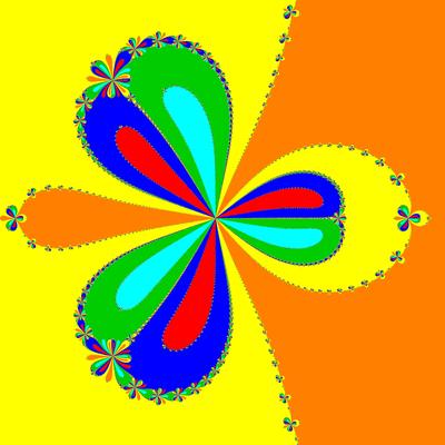 Basins of Attraction z^6-10z^3+8=0, Euler-Chebyshev-Verfahren