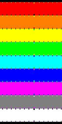 Basins of Attraction exp(z)-1=0 Halley-Verfahren