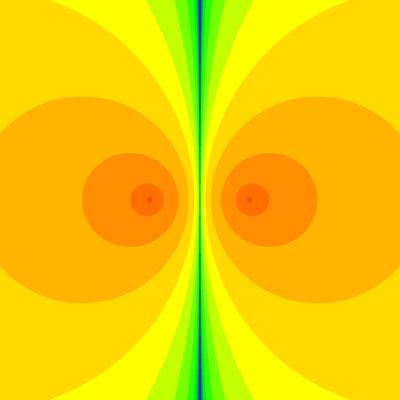 Konvergenzgeschwindigkeit  (z^2-1)^2=0 Newton Verfahren, a=2