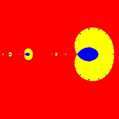 Basins of Attraction z^3-z=0, Basto-Verfahren, Zoom