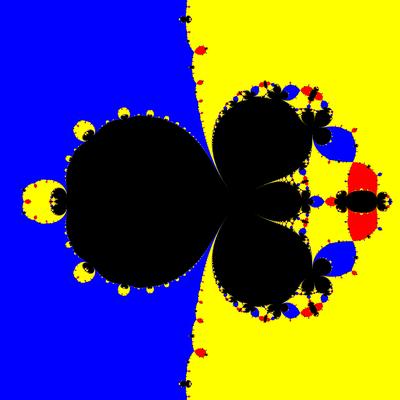 Basins of Attraction z^3-z=0, Chun-Lee-Neta-Verfahren, Zoom b