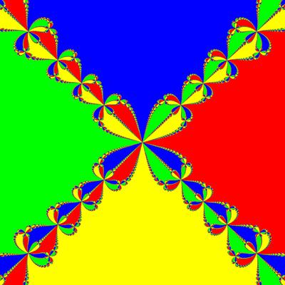 Basins of Attraction z^4-1=0, Newton-Verfahren