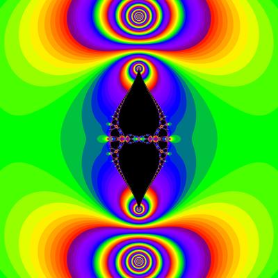 Konvergenzgeschwindigkeit z^3-z=0, Halley-Verfahren, a=1.98, B=[-10, 10]