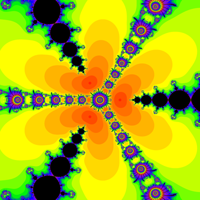 Konvergenzgeschwindigkeit z^3-1=0,  King-Verfahren,  beta=-2.5, B=[-20, 20]x[-20,2 0]