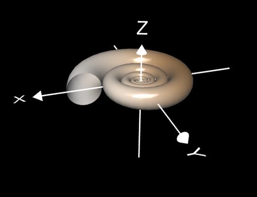 Spiralfläche