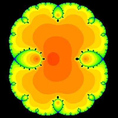Konvergenzgeschwindigkeit z^2-1=0, Chun-Kim I -Verfahren
