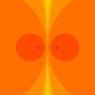 Konvergenzgeschwindigkeit z^2-1=0, Ostrowski-Verfahren
