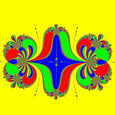 Basins of Attraction z^4-1=0, King-Verfahren, beta=-2.8, Zoom