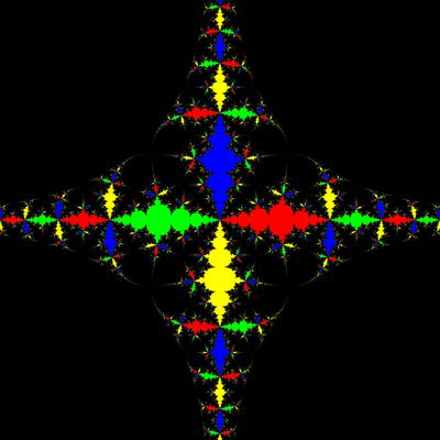 Basins of Attraction z^4-1=0, Schröder-Verfahren modifiziert, a=1.98